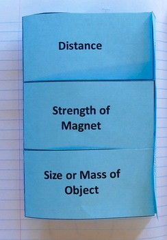 Magnets Through Other Objects NGSS