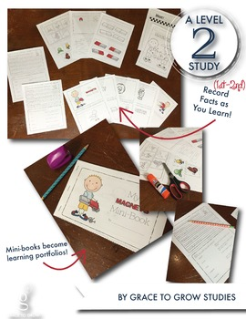 All About Magnets Unit Study- A Multi-Grade Bundle