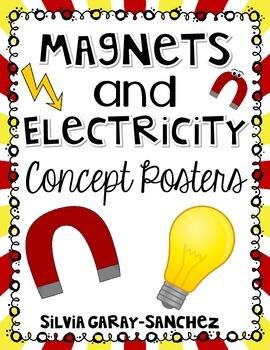 Magnets and Electricity Concept Posters