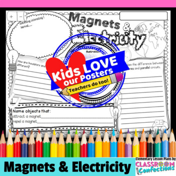 Magnets and Electricity Activity Poster