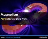 PPT - Magnetism - Magnets & Electromagnets + Student Notes