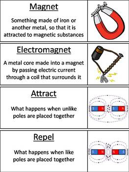 Magnets and Magnetism Word Wall Cards