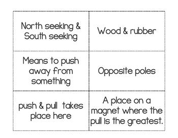 Magnets sort & paste