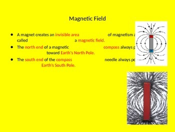 Magnets_PowerPoint_2nd Grade