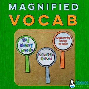 Scientific Method Vocabulary
