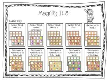 Number Bonds and Numerals 10-20: Magnify It 3! Games  by Kim Adsit