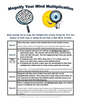 Magnify Your Mind Multiplication