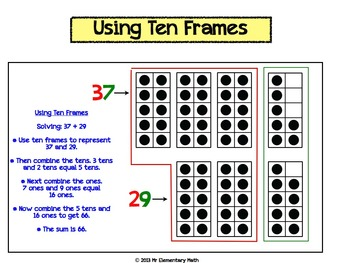 "Magnifying ""Addition Strategies"""