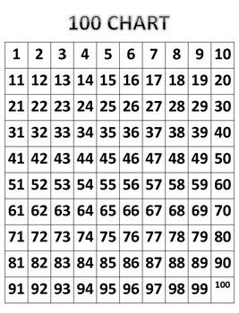Magnitude Comparison - Understanding Numbers