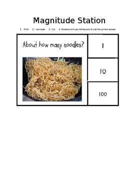 Magnitude Station