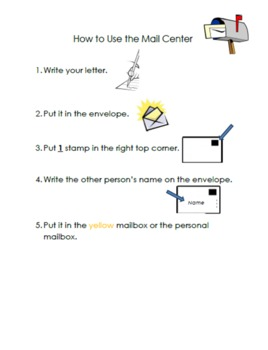 Mail Center Procedure Poster