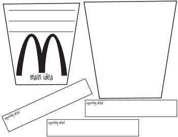 Mail Idea and Supporting Details French Fry Box
