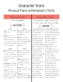 Main Character Traits and Profile