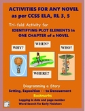 Plot Elements: Tri-fold for One Chapter