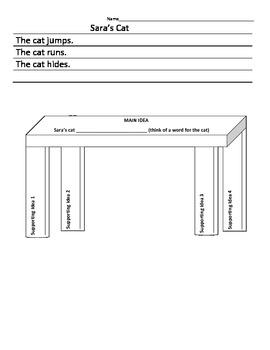 Editable Main Idea Activity Sheet