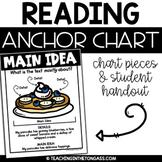 Main Idea Reading Anchor Chart
