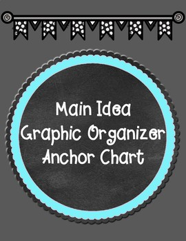 Main Idea Anchor Chart Graphic Organizer
