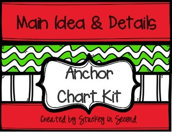 Main Idea Anchor Chart Kit (Apple Theme)
