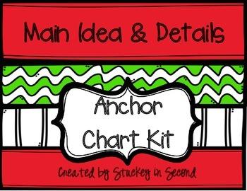 Main Idea Anchor Chart Kit (Apple Theme)