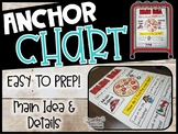 Main Idea Anchor Chart - Pizza Main Idea and Details