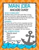 Main Idea Anchor Chart Poster- Common Core Aligned