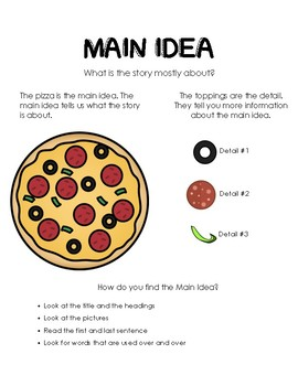 Main Idea Anchor Chart and Graphic Organizer