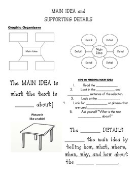 Main Idea Anchor Chart (fill in the blank)