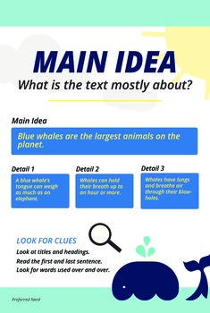 Main Idea Anchor Chart - poster print ready