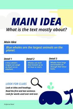 Main Idea Anchor Chart - poster print ready