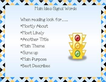 Main Idea Anchor Charts