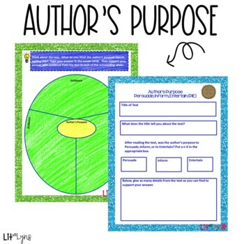 Main Idea, Author's Purpose, & Compare/Contrast Using Informational Texts