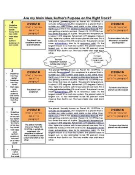 Main Idea/Author's Purpose Rubric