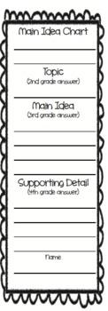 Main Idea Bookmark - black