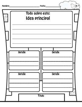 Main Idea Building - Edificio de idea principal