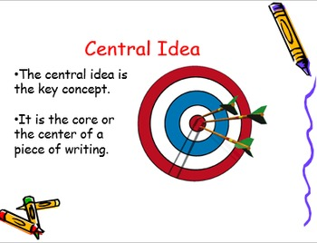 Main Idea, Central Idea, and Supportive Details