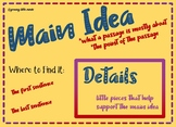 Main Idea, Characters, Setting, Authors Purpose, Sequencin