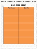 *FREEBIE* Main Idea Chart- Editable!