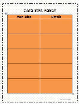 *FREEBIE* Main Idea Chart- Editable!