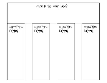 Main Idea Chart Graphic Organizer