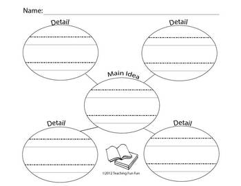 Main Idea Chart for Good Handwriting.   (Double lined,  2rows per bubble)