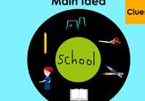 Main Idea Circle Map Flipchart