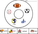 Main Idea Circle Maps