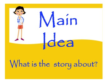 Main Idea Classroom Poster