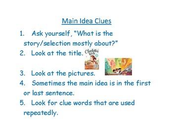 Main Idea Clues Student Handout