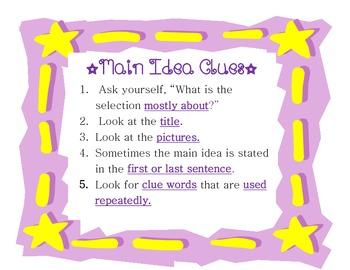 Main Idea Clues and Poster Set