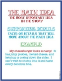 Main Idea Definition and Example Poster
