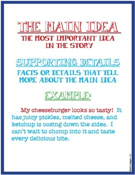 main idea definition and example poster by kristin s designs tpt