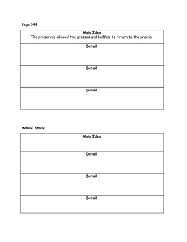 Main Idea/Detail Graphic Organizers to use with U2W3 Buffalo are Back Wonders