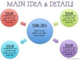Main Idea & Details Anchor Chart