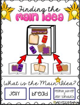 Main Idea & Details Autism Reading Visuals & Worksheets